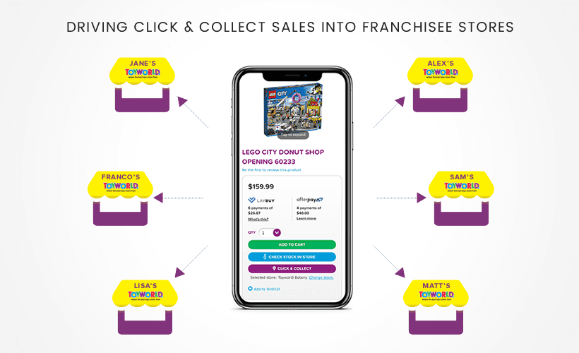 stockinstore launches contactless 1 hour click and collect for Toyworld. Get in touch to learn more about click and collect for franchise and member groups.